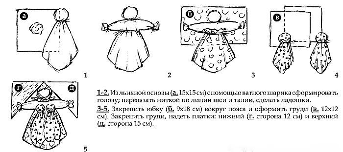 Куклы обереги своими руками из ткани мастер класс
